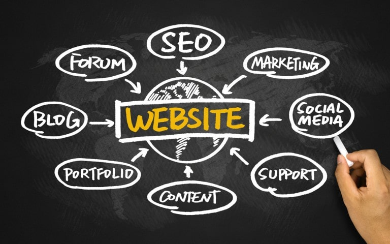 Webマーケティングの基礎<保存版>はじめる前に知っておくべきポイント解説!