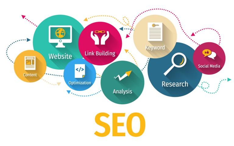 Googleの検索順位を上げる方法とは?Web担当者向けSEO対策やることリスト