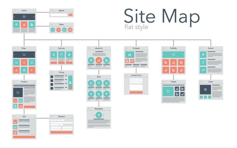 サイトマップとは?作り方からツール紹介までプロが解説します!